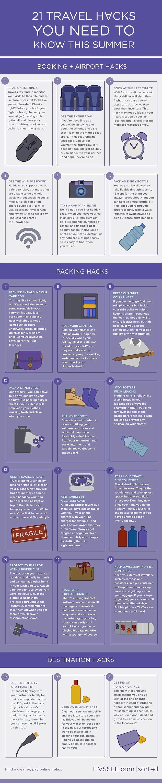 21 Summer Travel Tips